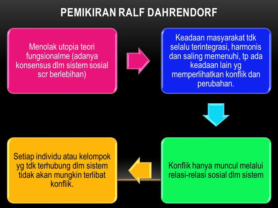 Pemikiran Ralf Dahrendorf