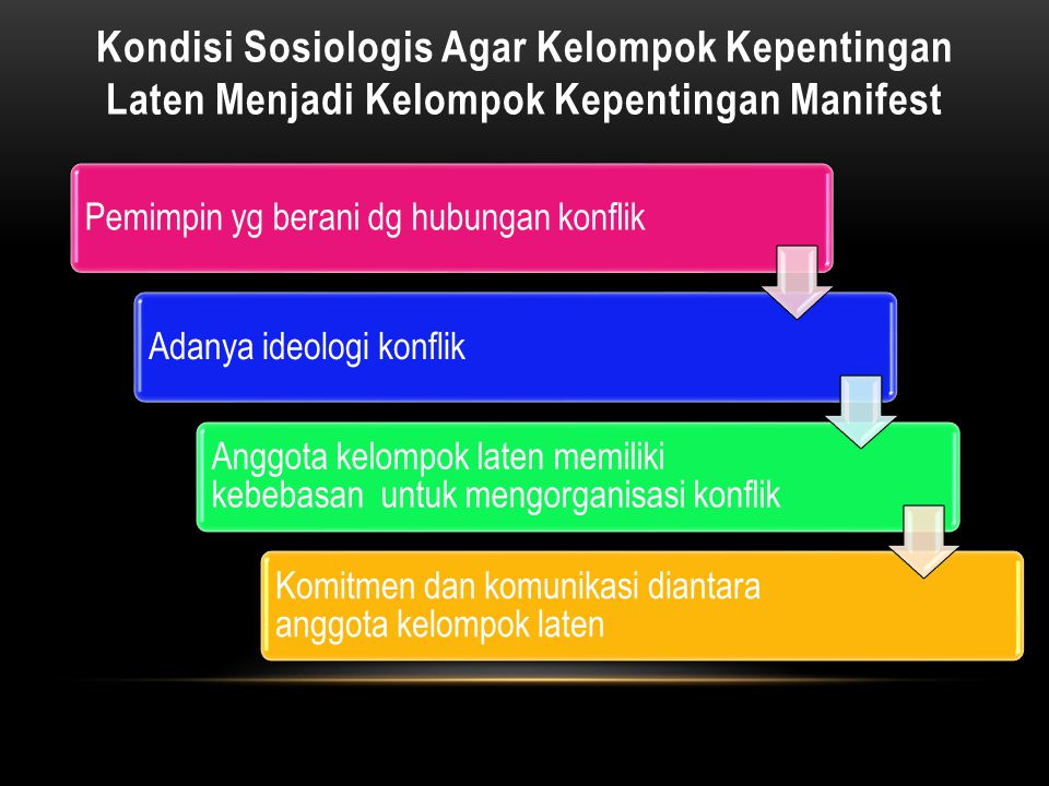 Kondisi Sosiologis Agar Kelompok Kepentingan Laten Menjadi Kelompok Kepentingan Manifest