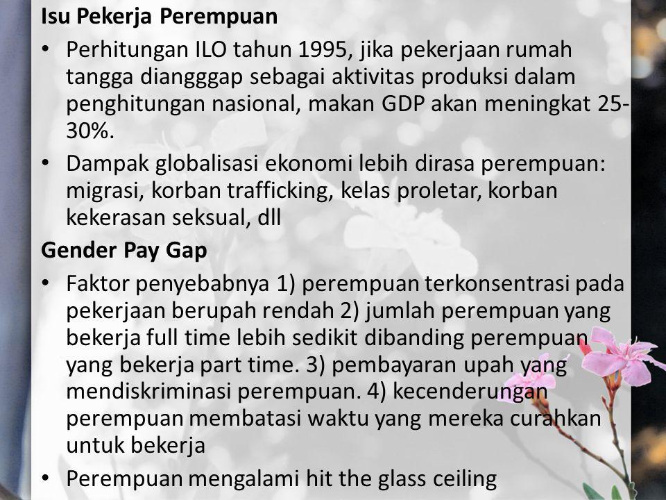 Isu Pekerja Perempuan