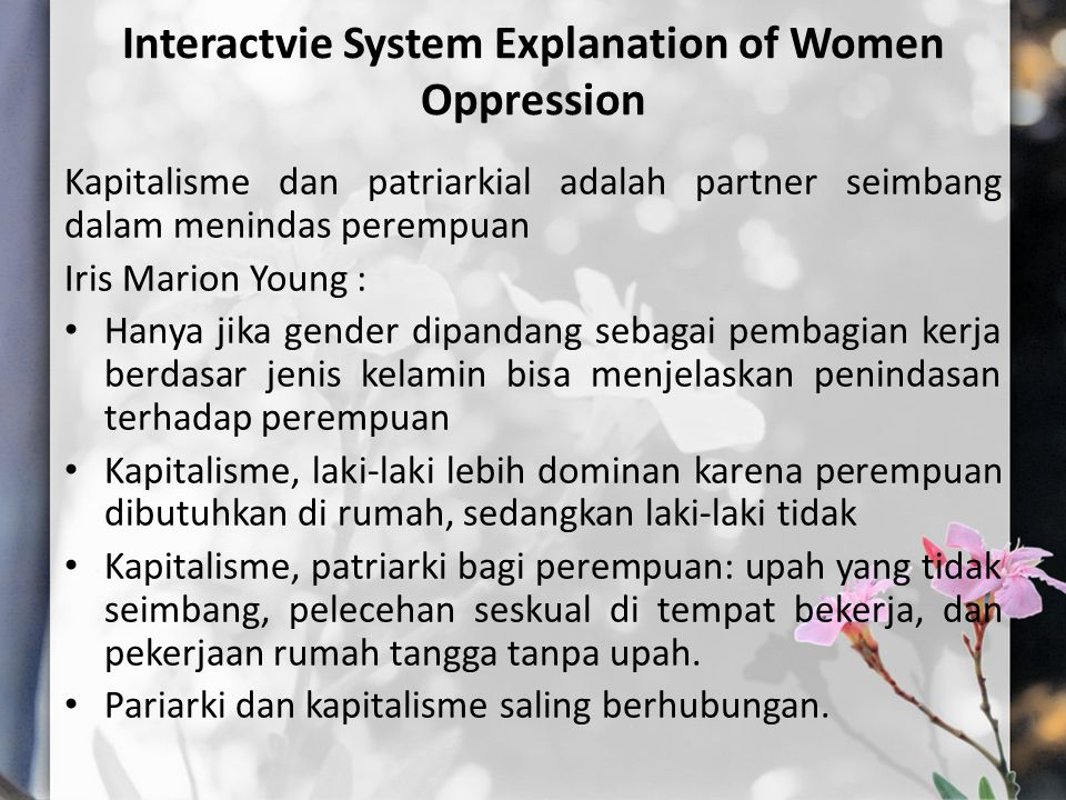 Interactvie System Explanation of Women Oppression
