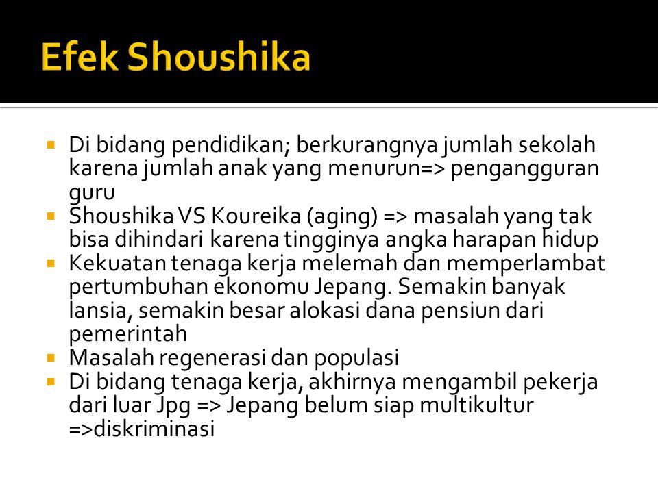 Efek Shoushika Di bidang pendidikan; berkurangnya jumlah sekolah karena jumlah anak yang menurun=> pengangguran guru.