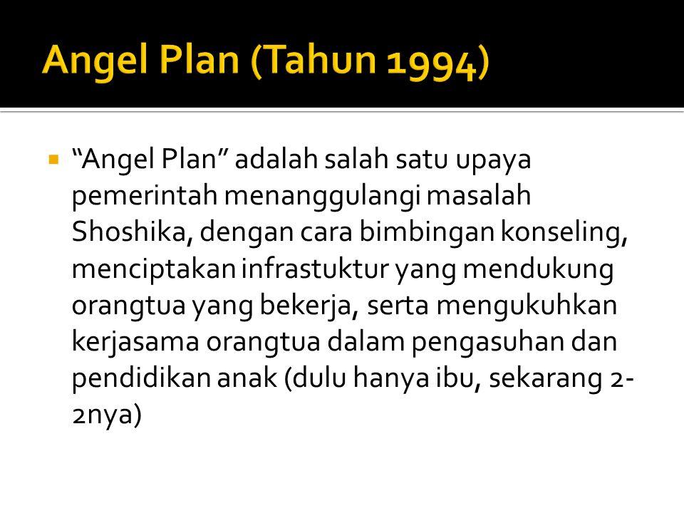 Angel Plan (Tahun 1994)