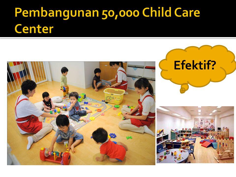 Pembangunan 50,000 Child Care Center
