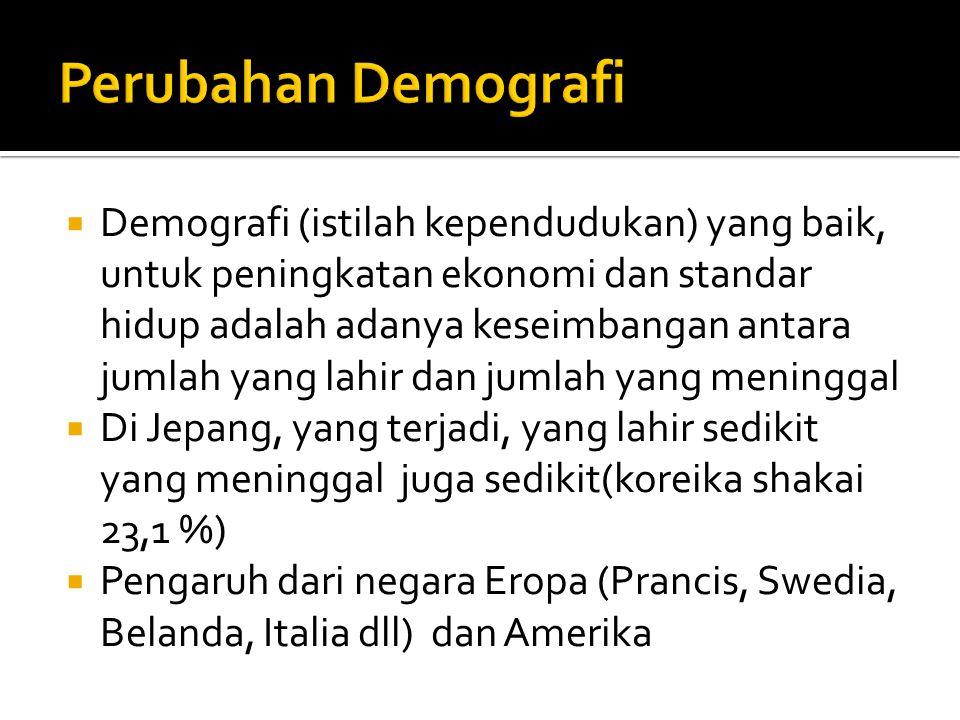 Perubahan Demografi