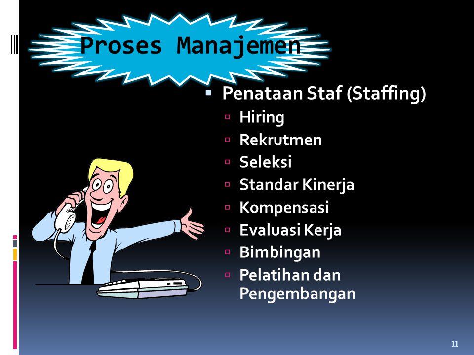 Proses Manajemen Penataan Staf (Staffing) Hiring Rekrutmen Seleksi