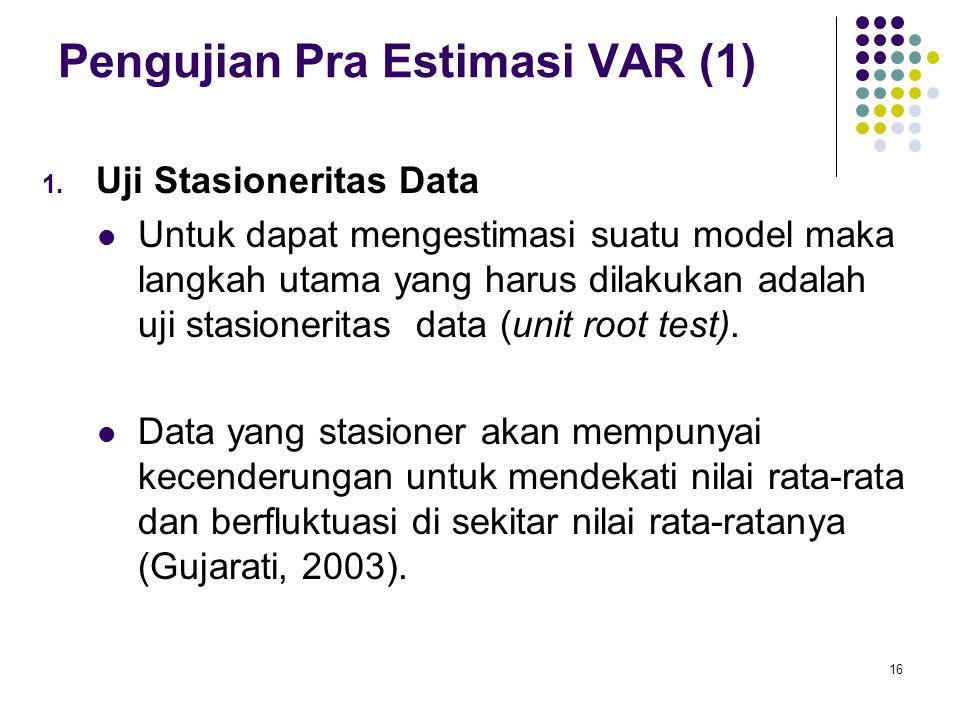 Pengujian Pra Estimasi VAR (1)