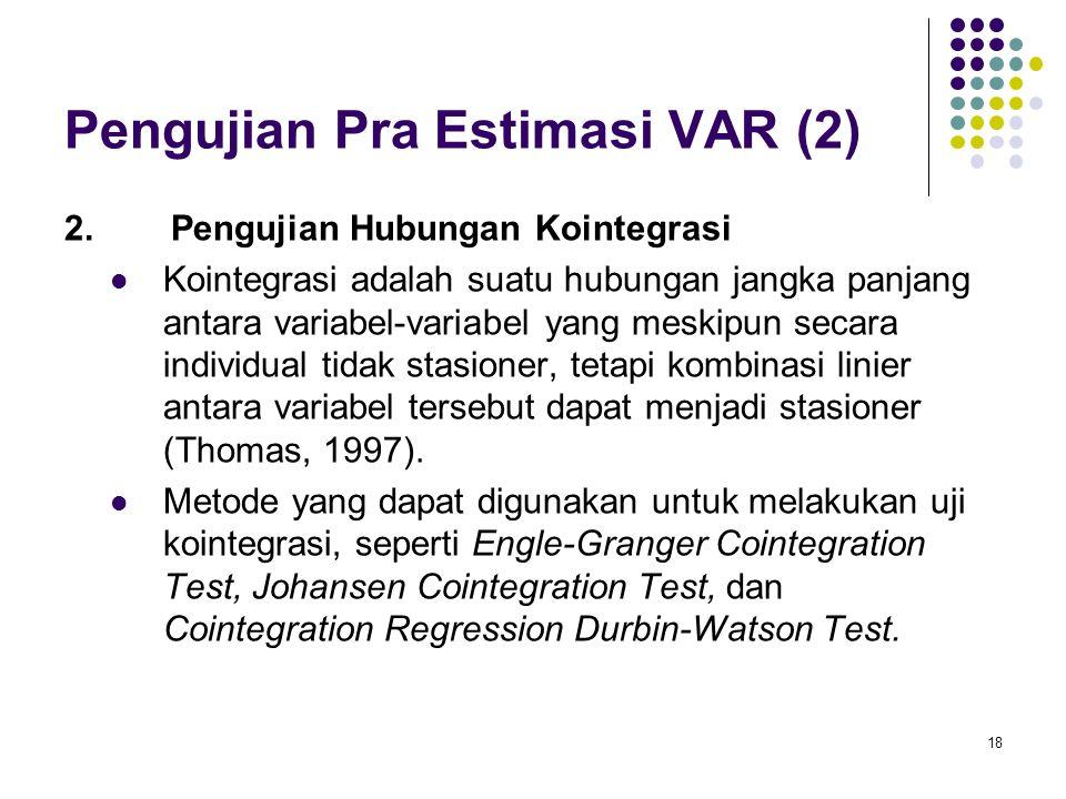 Pengujian Pra Estimasi VAR (2)