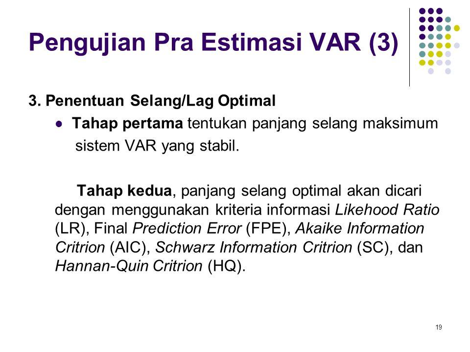 Pengujian Pra Estimasi VAR (3)