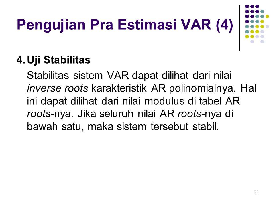 Pengujian Pra Estimasi VAR (4)