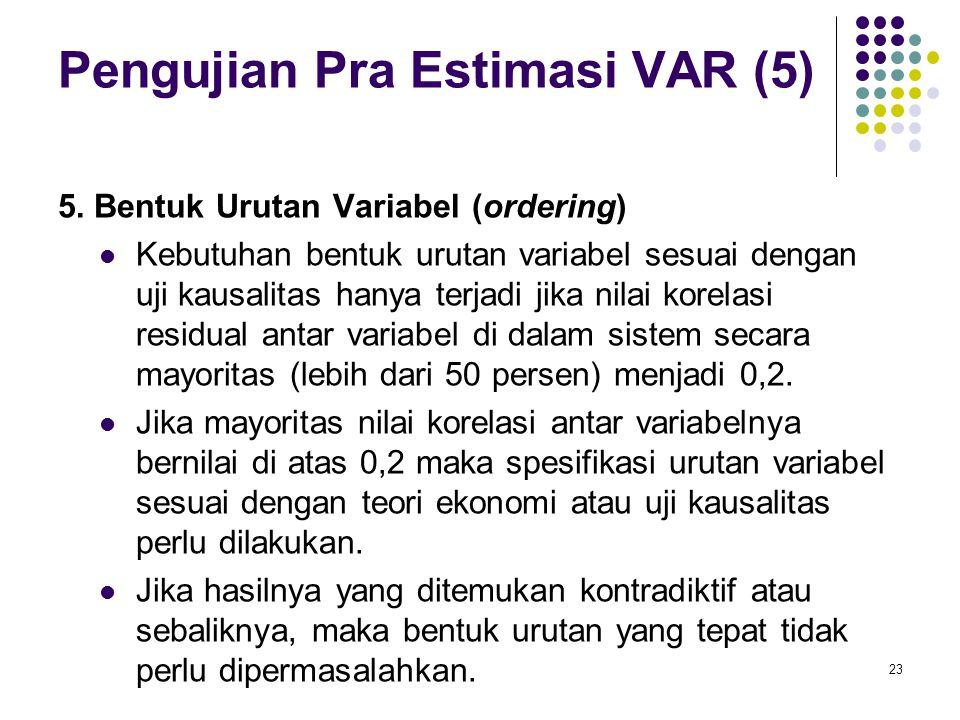 Pengujian Pra Estimasi VAR (5)