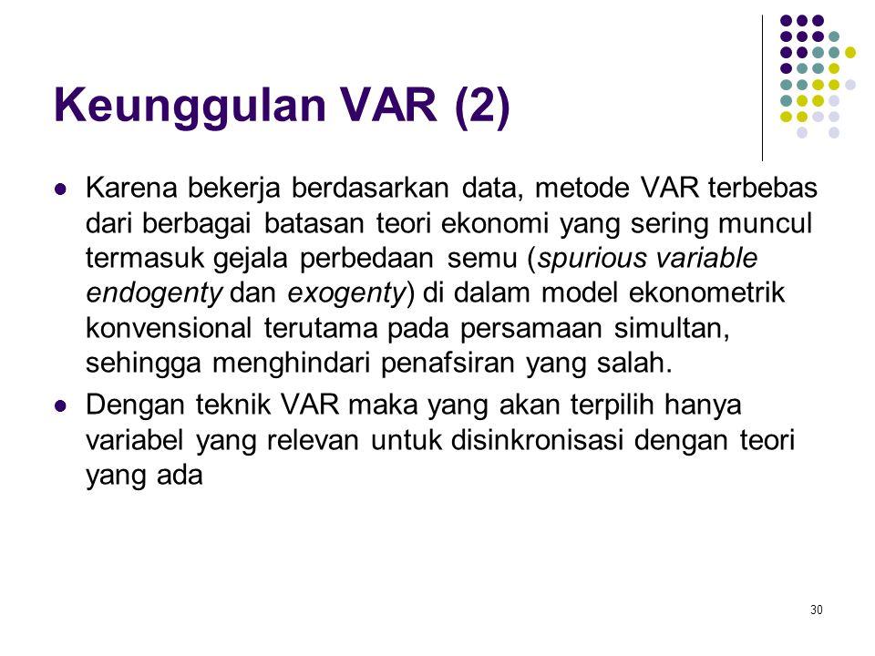 Keunggulan VAR (2)