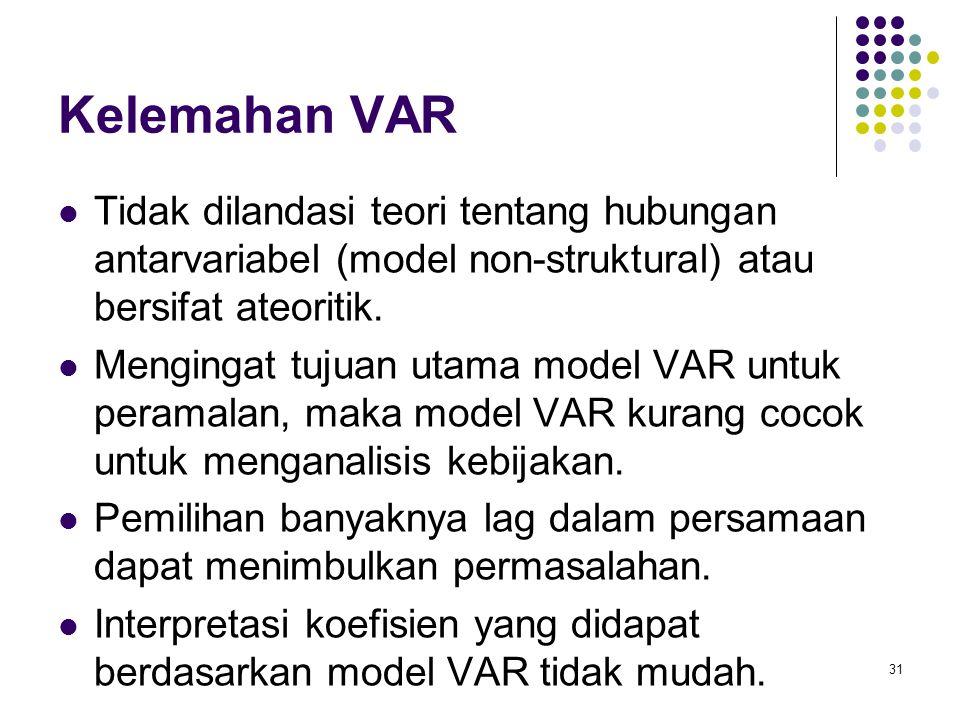 Kelemahan VAR Tidak dilandasi teori tentang hubungan antarvariabel (model non-struktural) atau bersifat ateoritik.