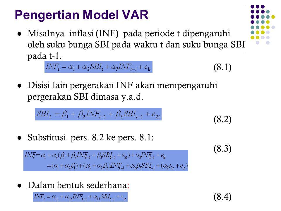 Pengertian Model VAR