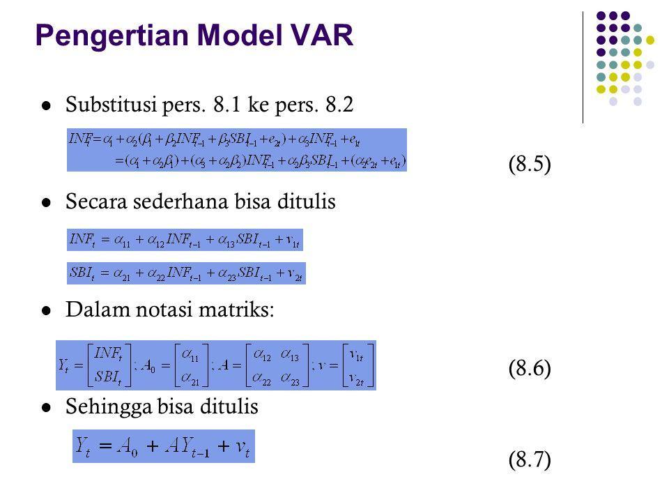 Pengertian Model VAR Substitusi pers. 8.1 ke pers. 8.2 (8.5)