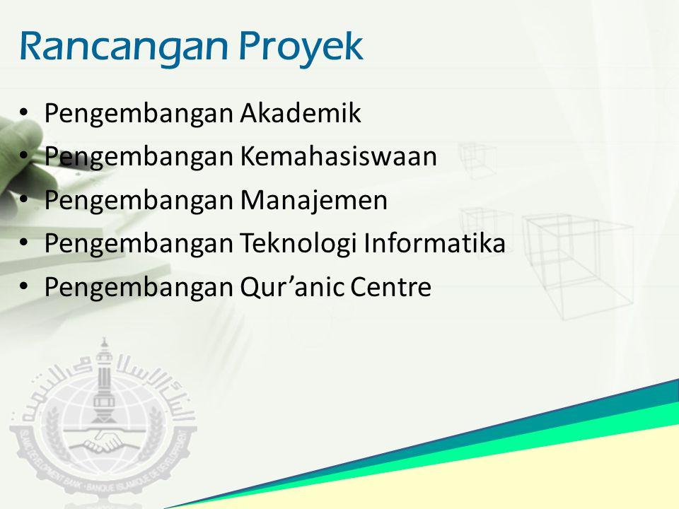 Rancangan Proyek Pengembangan Akademik Pengembangan Kemahasiswaan