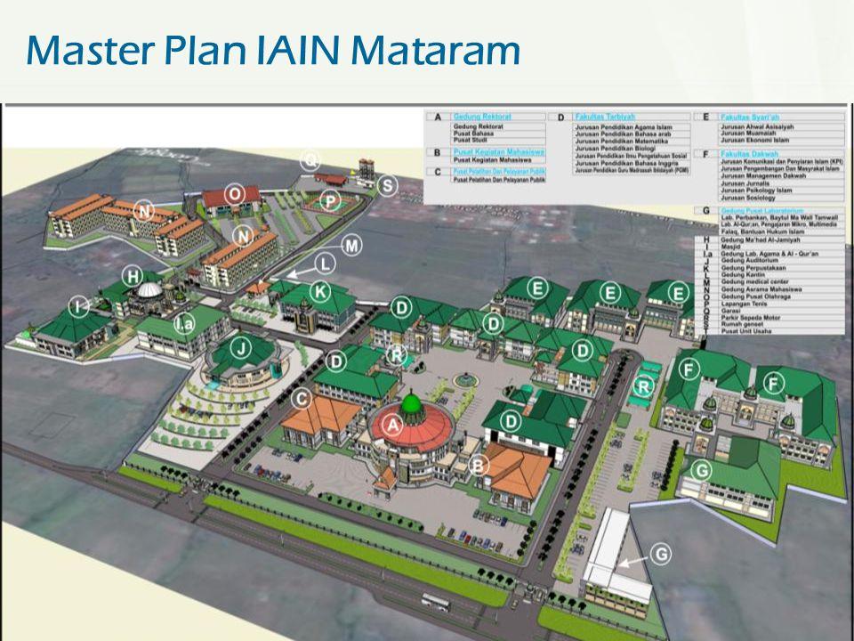 Master Plan IAIN Mataram