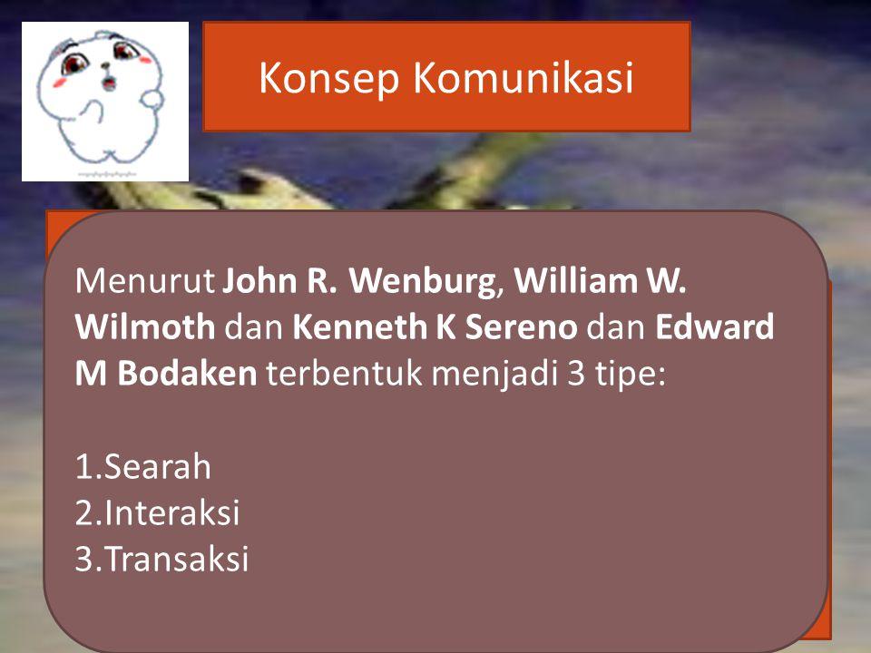 Konsep Komunikasi Menurut John R. Wenburg, William W. Wilmoth dan Kenneth K Sereno dan Edward M Bodaken terbentuk menjadi 3 tipe: