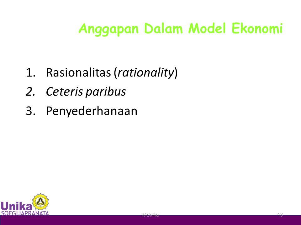 Anggapan Dalam Model Ekonomi