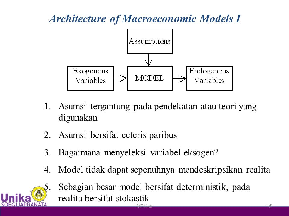 Architecture of Macroeconomic Models I