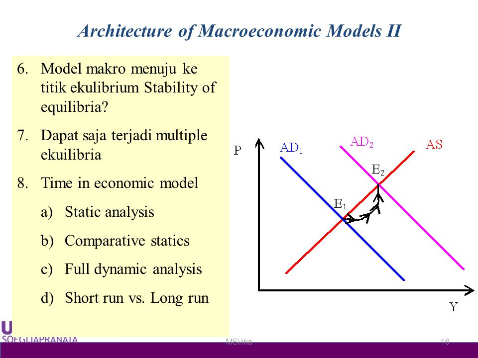 Architecture of Macroeconomic Models II