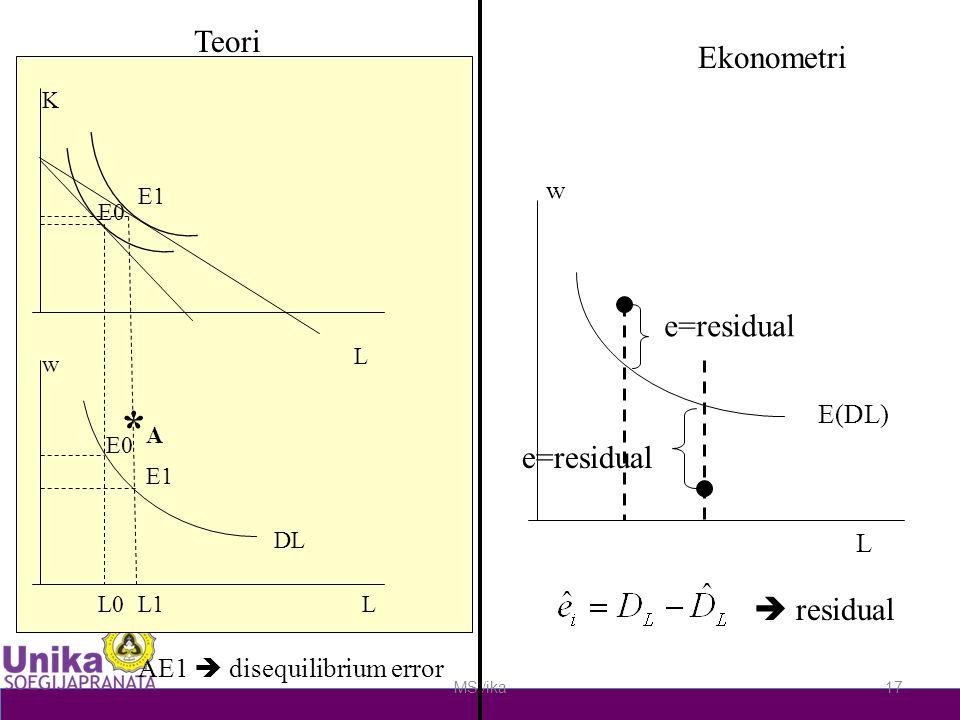 *A Teori Ekonometri e=residual  residual w E(DL) L