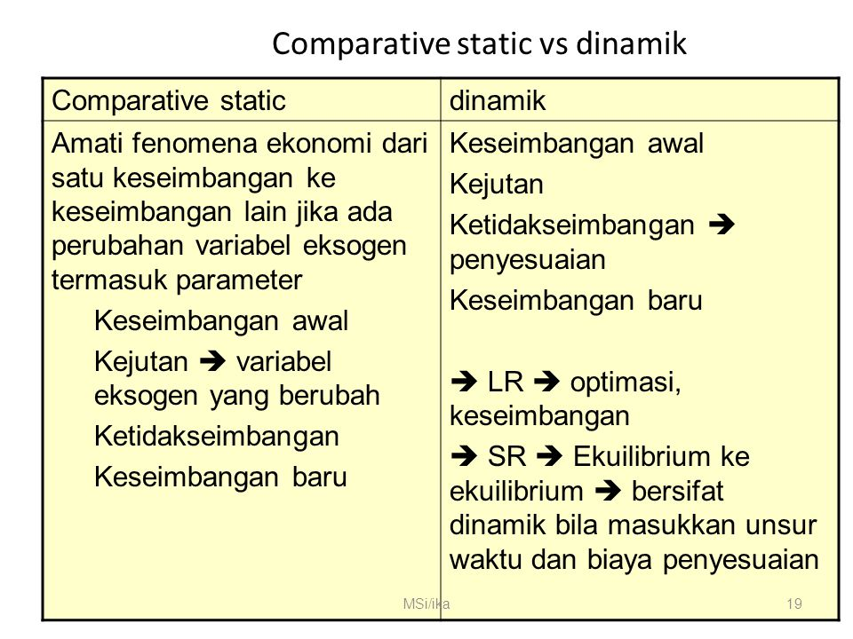 Comparative static vs dinamik