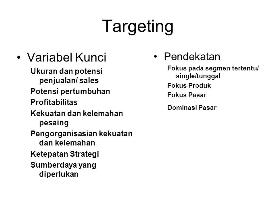 Targeting Variabel Kunci Pendekatan