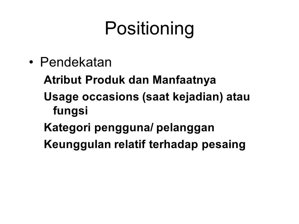 Positioning Pendekatan Atribut Produk dan Manfaatnya