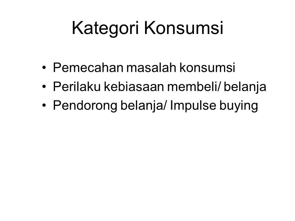 Kategori Konsumsi Pemecahan masalah konsumsi