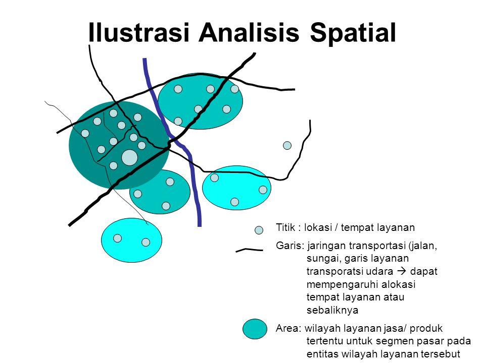 Ilustrasi Analisis Spatial