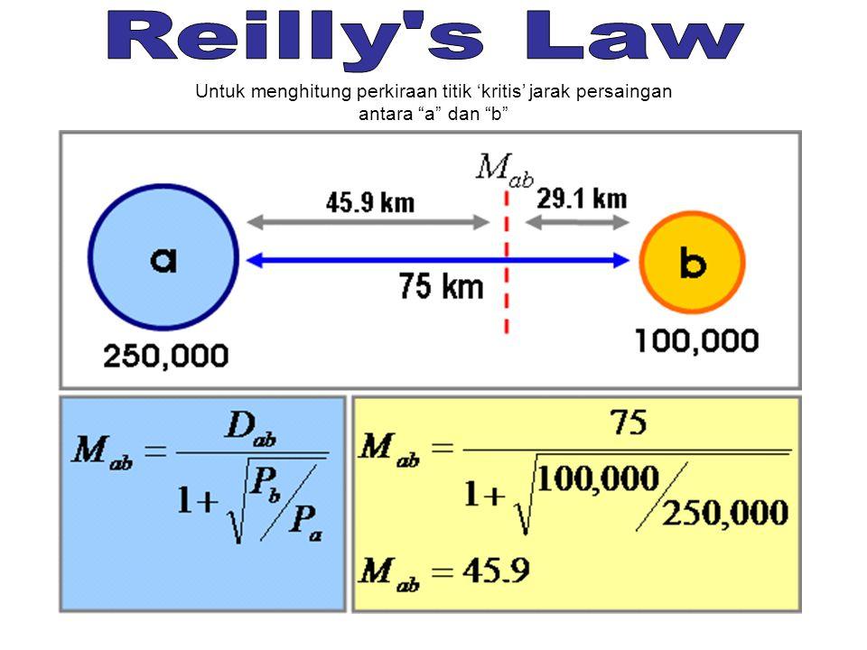 Reilly s Law Untuk menghitung perkiraan titik 'kritis' jarak persaingan antara a dan b