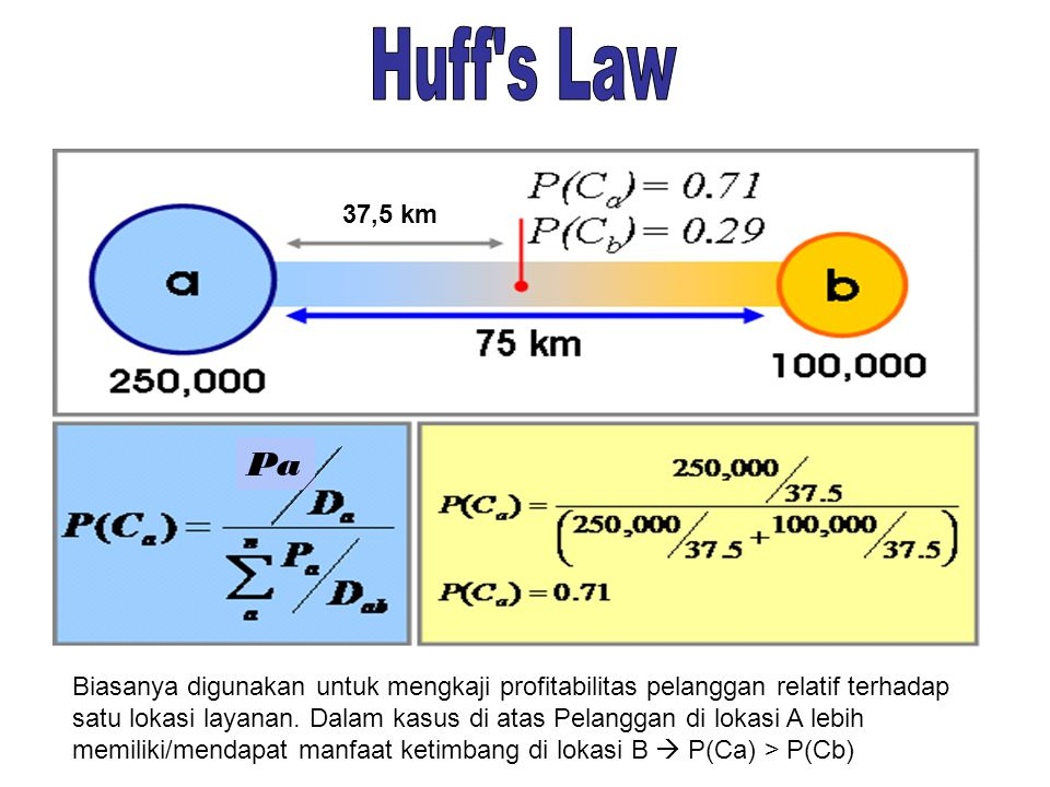 Huff s Law 37,5 km. Pa.