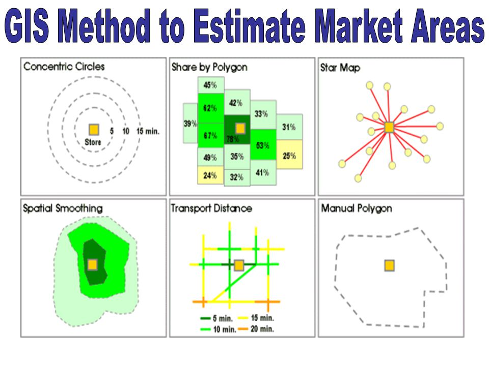 GIS Method to Estimate Market Areas