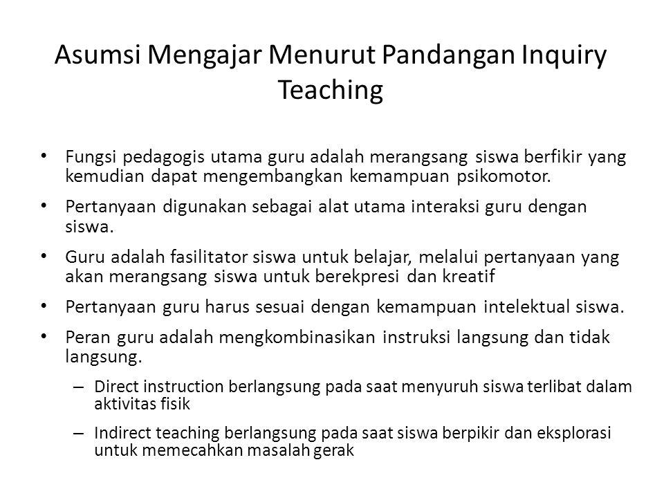 Asumsi Mengajar Menurut Pandangan Inquiry Teaching