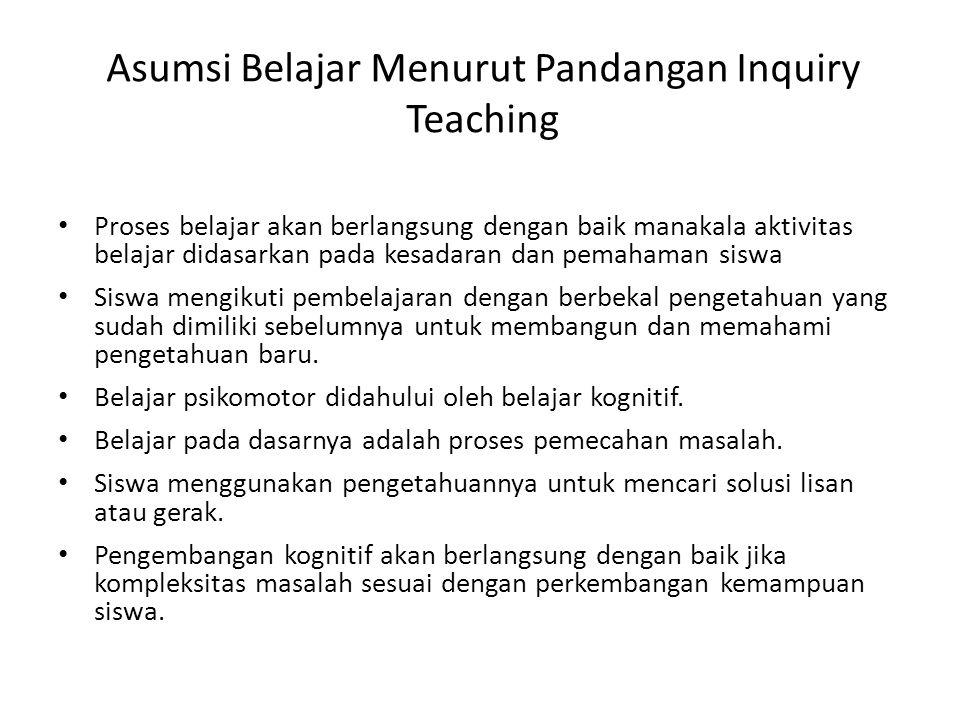 Asumsi Belajar Menurut Pandangan Inquiry Teaching