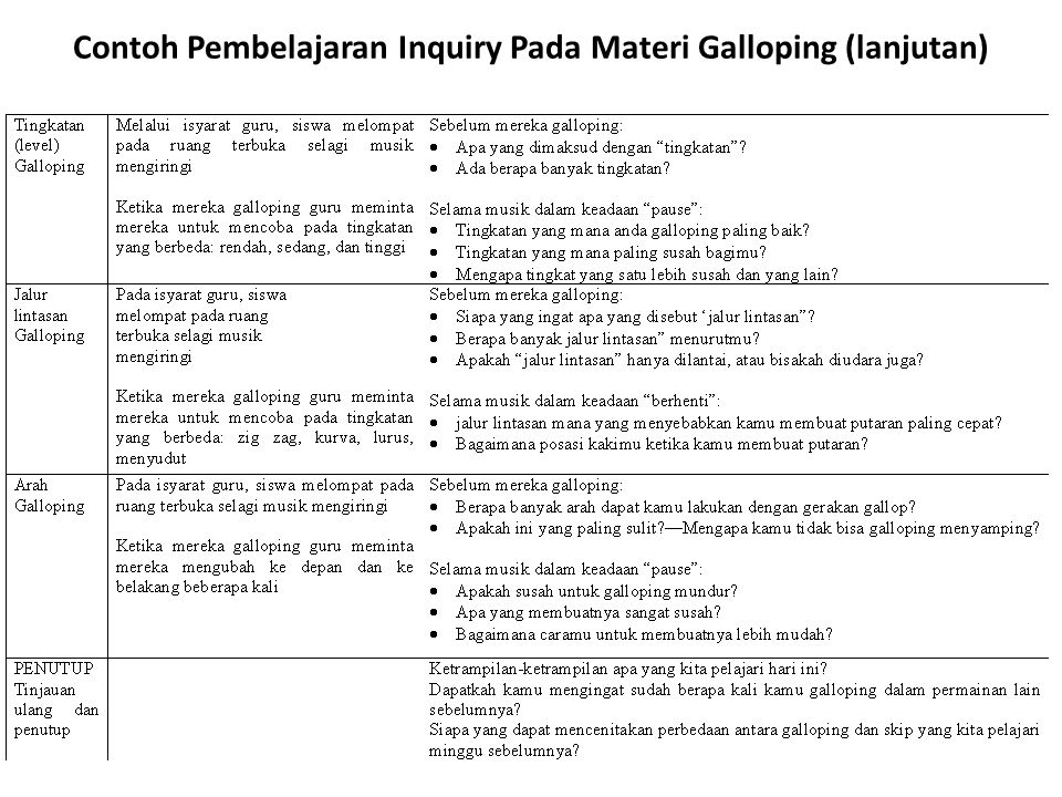 Contoh Pembelajaran Inquiry Pada Materi Galloping (lanjutan)