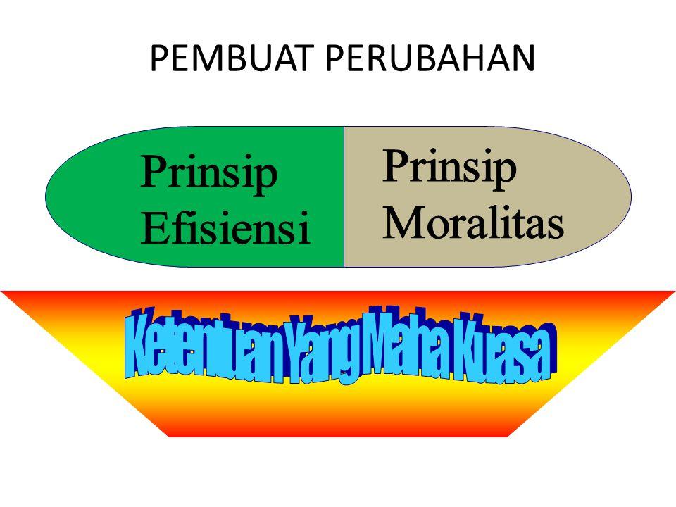 PEMBUAT PERUBAHAN Prinsip Prinsip Moralitas Efisiensi