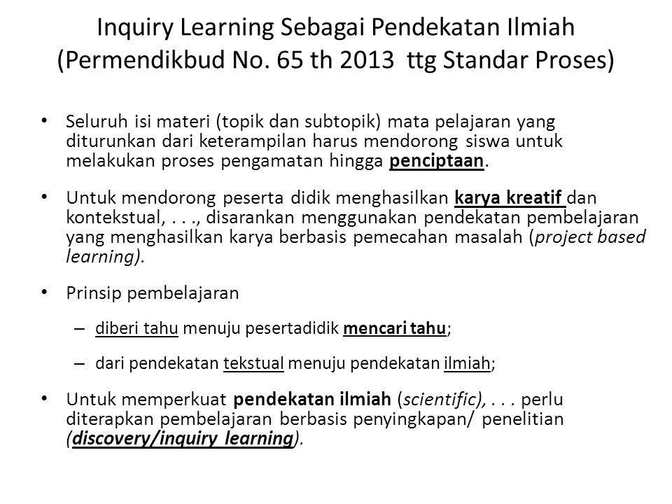Inquiry Learning Sebagai Pendekatan Ilmiah (Permendikbud No