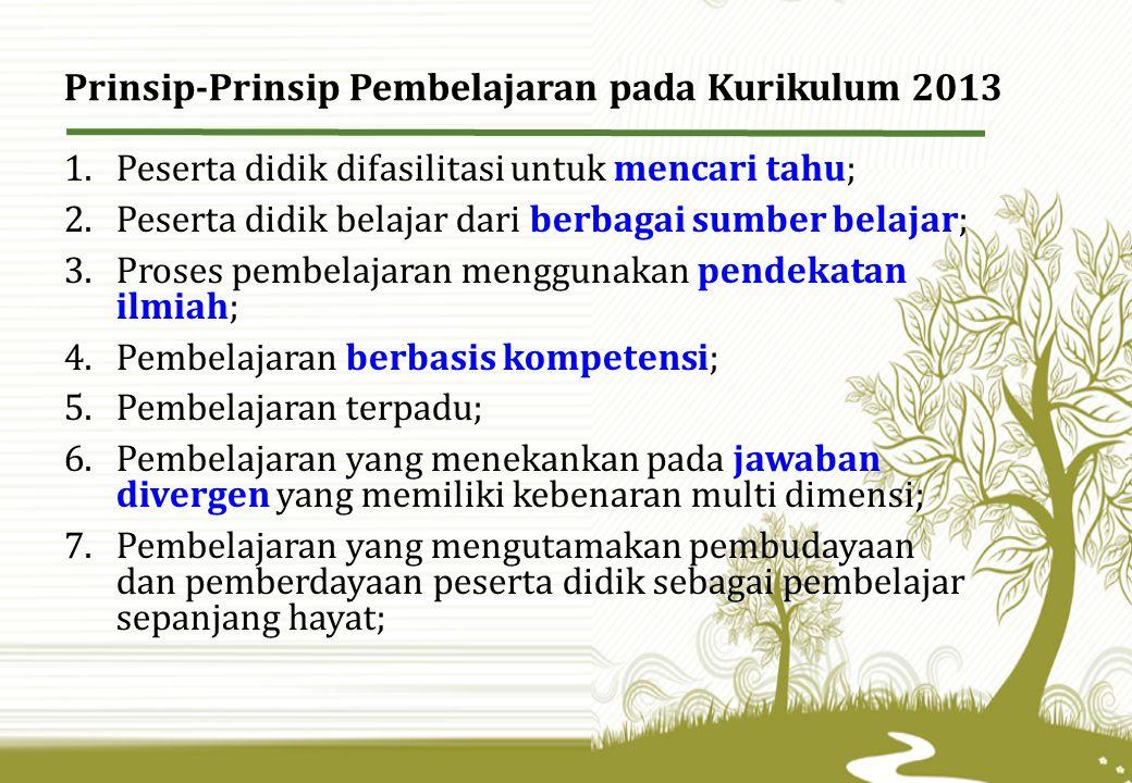 Prinsip-Prinsip Pembelajaran pada Kurikulum 2013