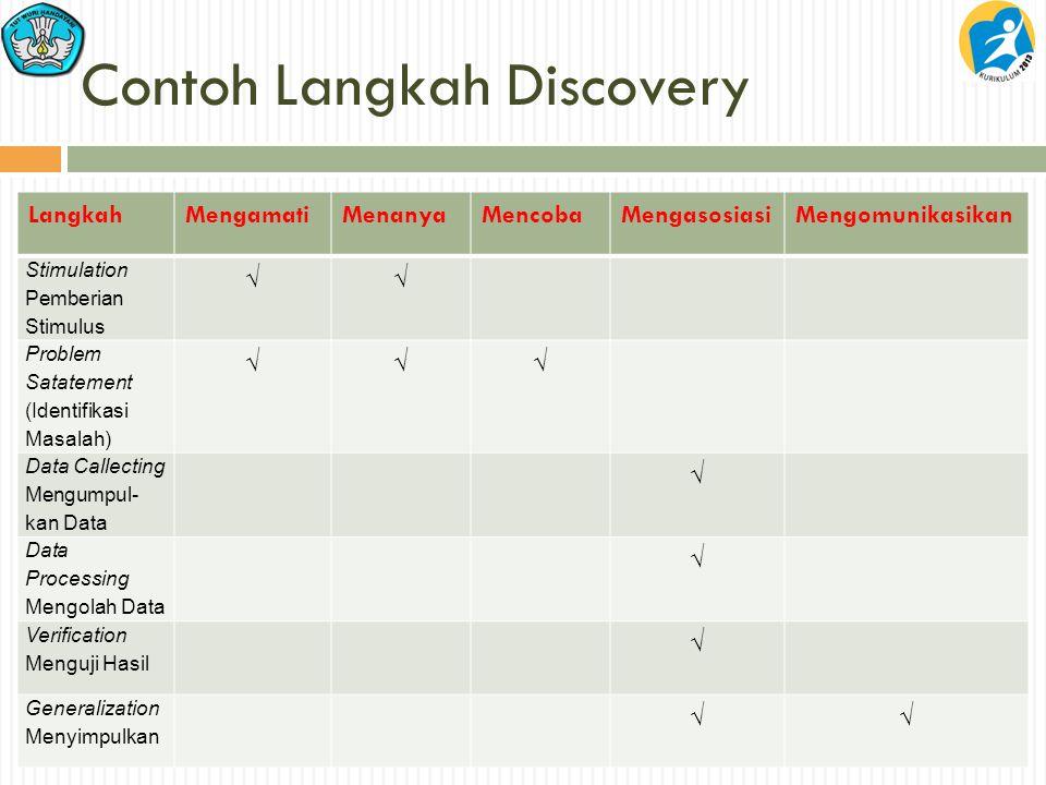 Contoh Langkah Discovery