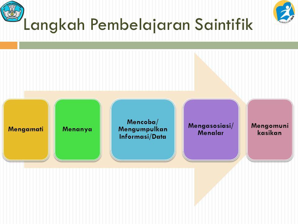 Langkah Pembelajaran Saintifik