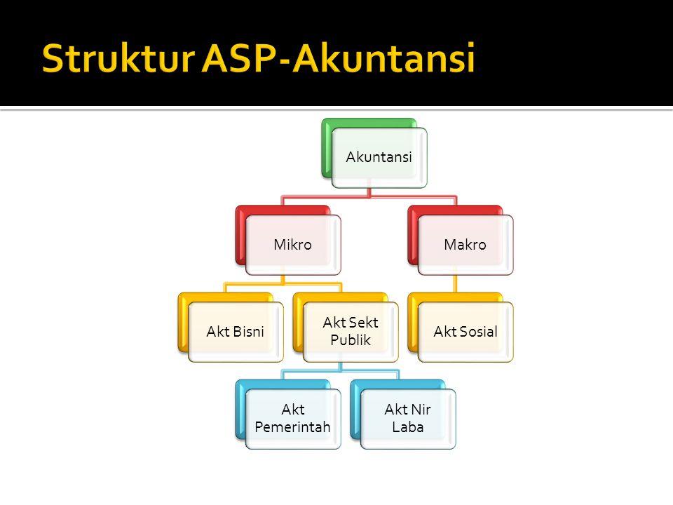 Struktur ASP-Akuntansi
