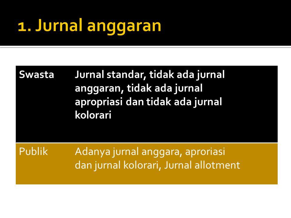 1. Jurnal anggaran Swasta Jurnal standar, tidak ada jurnal