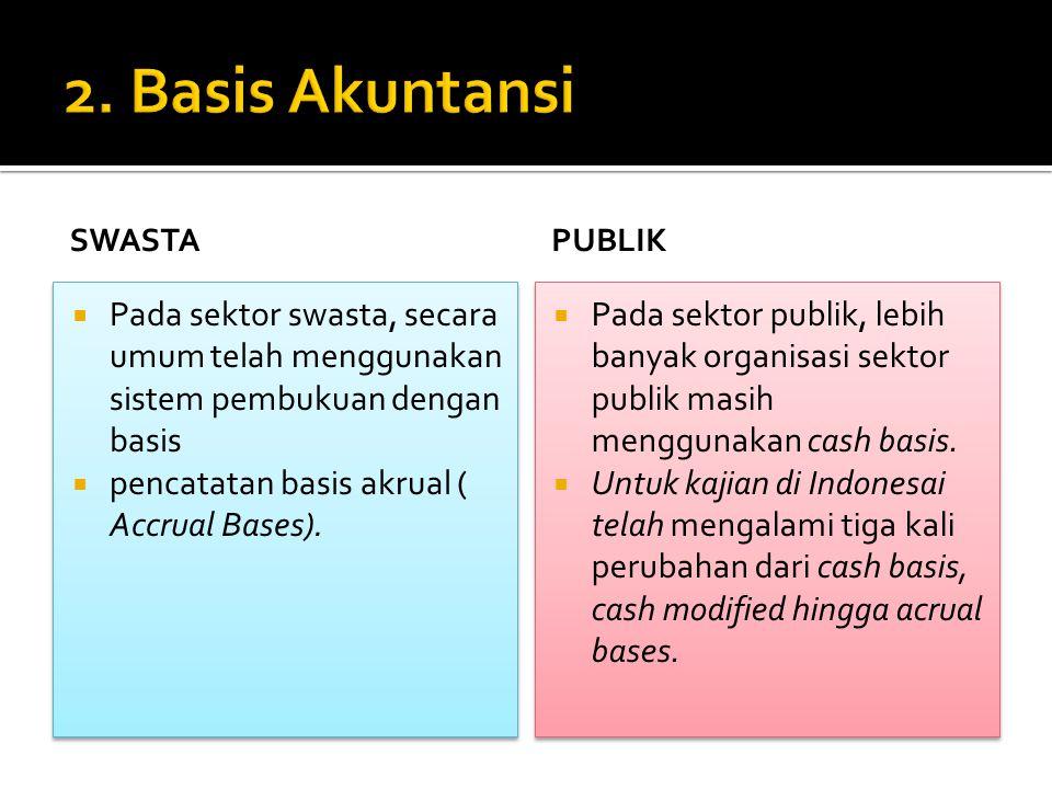 2. Basis Akuntansi Swasta. Publik. Pada sektor swasta, secara umum telah menggunakan sistem pembukuan dengan basis.