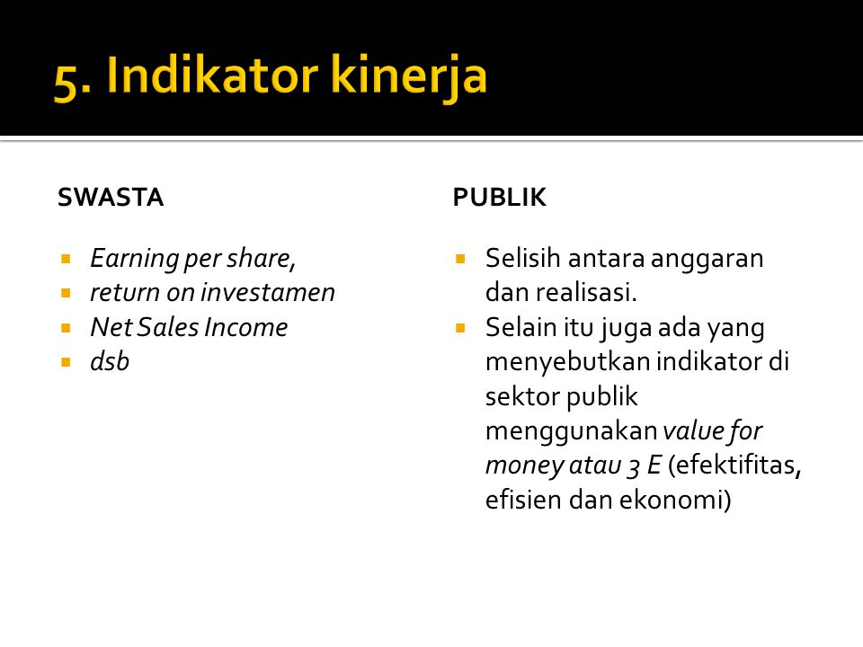 5. Indikator kinerja Earning per share, return on investamen