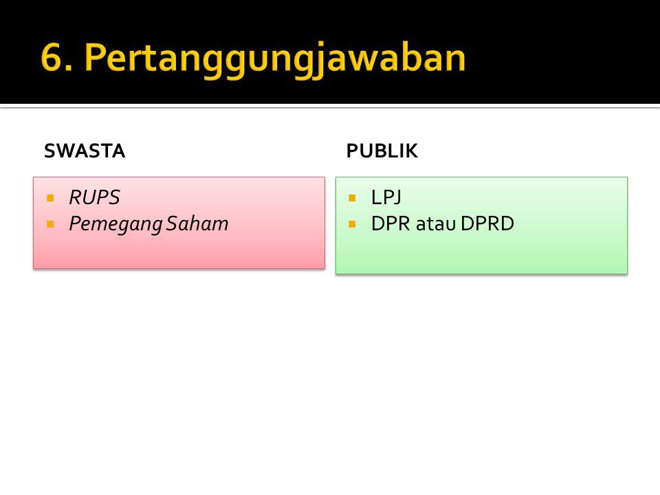 6. Pertanggungjawaban RUPS Pemegang Saham LPJ DPR atau DPRD Swasta