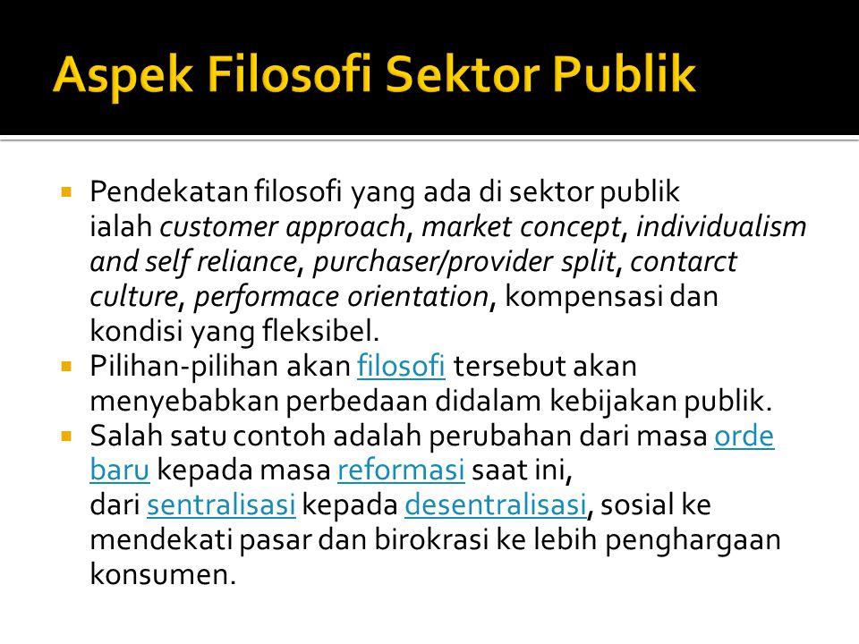 Aspek Filosofi Sektor Publik