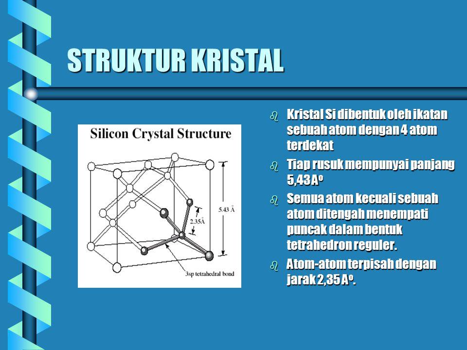 STRUKTUR KRISTAL Kristal Si dibentuk oleh ikatan sebuah atom dengan 4 atom terdekat. Tiap rusuk mempunyai panjang 5,43 Ao.