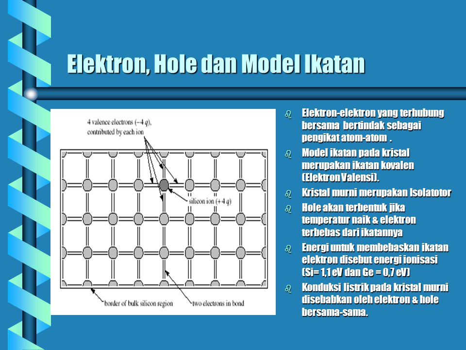 Elektron, Hole dan Model Ikatan