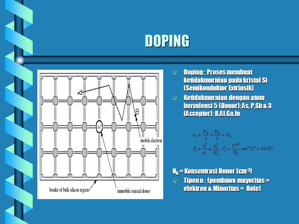 DOPING Doping : Proses membuat ketidakmurnian pada kristal Si (Semikonduktor Extrinsik)